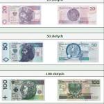 бумажные деньги Польши